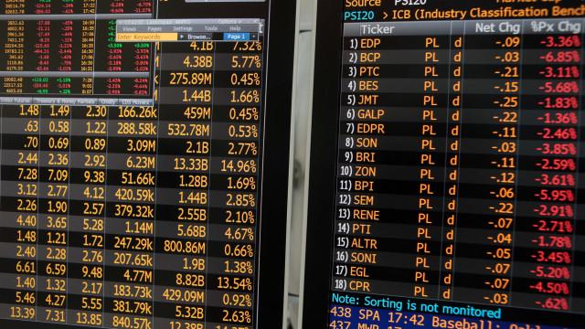 PSI20 cai 0,9% e acompanha tendência europeia