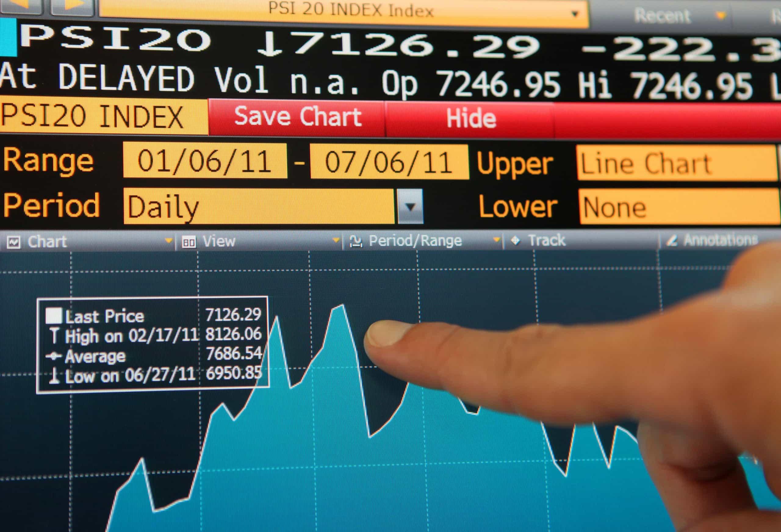 PSI20 sobe 1,26%, acima dos ganhos das praças europeias