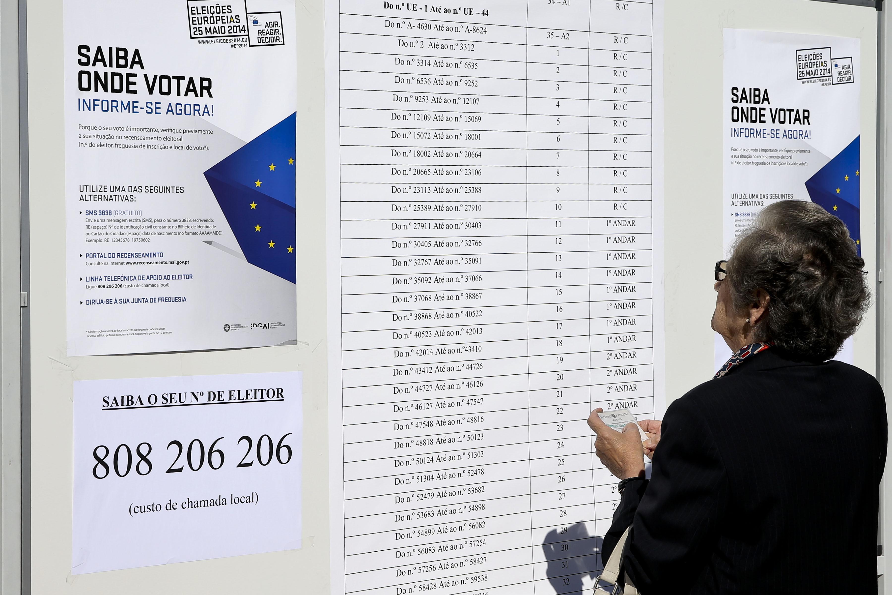 Mais de 60% dos portugueses admite votar com método 'Spitzenkandidaten'