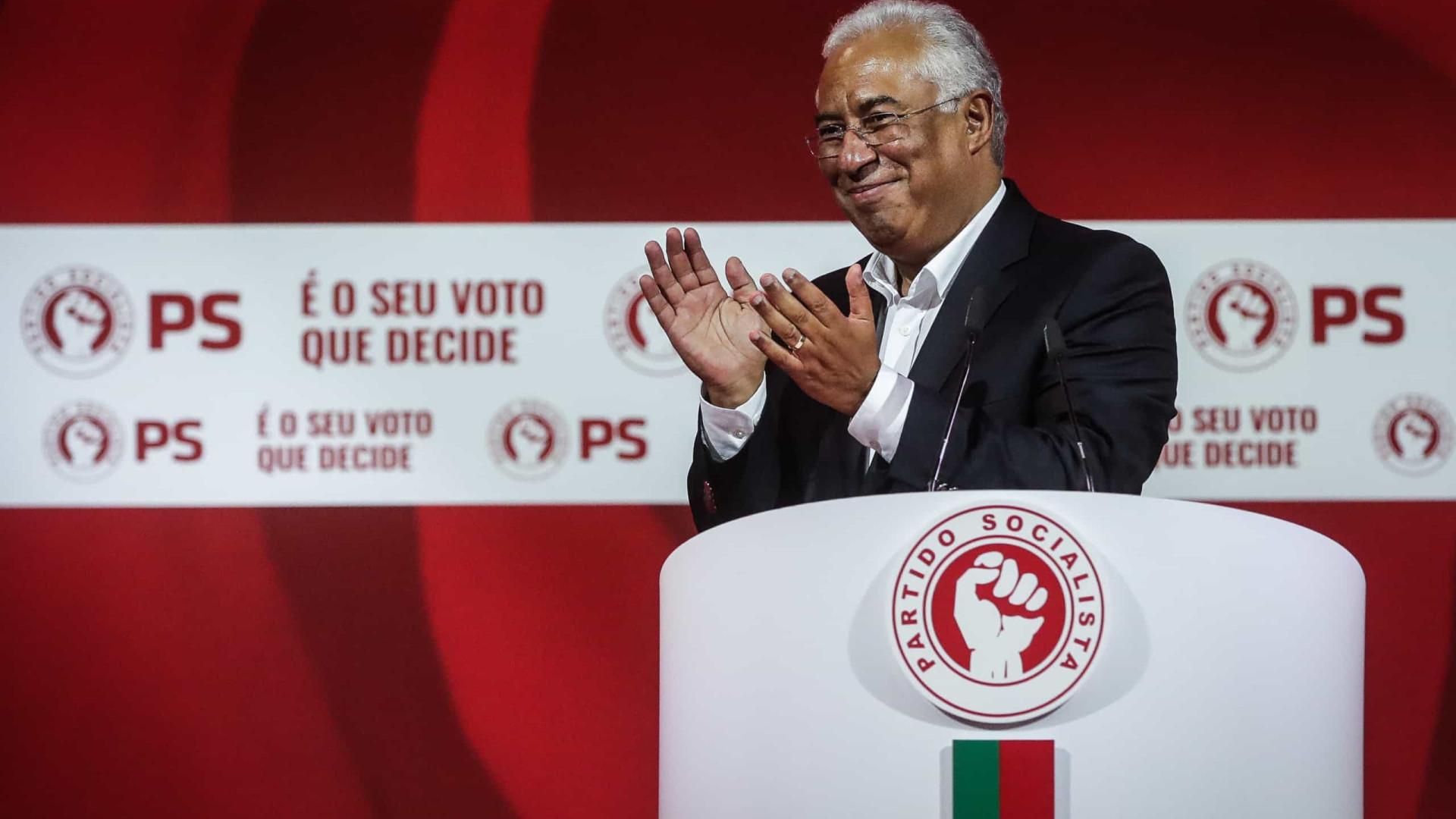 PS lidera intenções de voto e Livre perde quase metade da votação