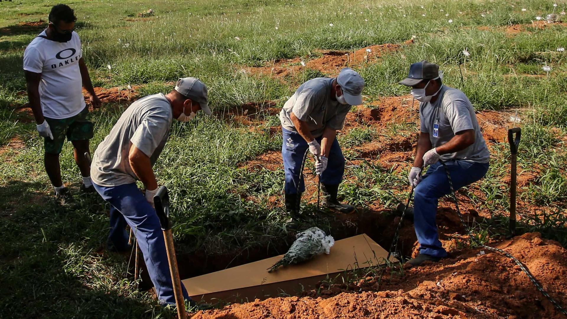 Covid-19: Brasil regista 3.560 mortes em 24h e 73.174 novas infeções