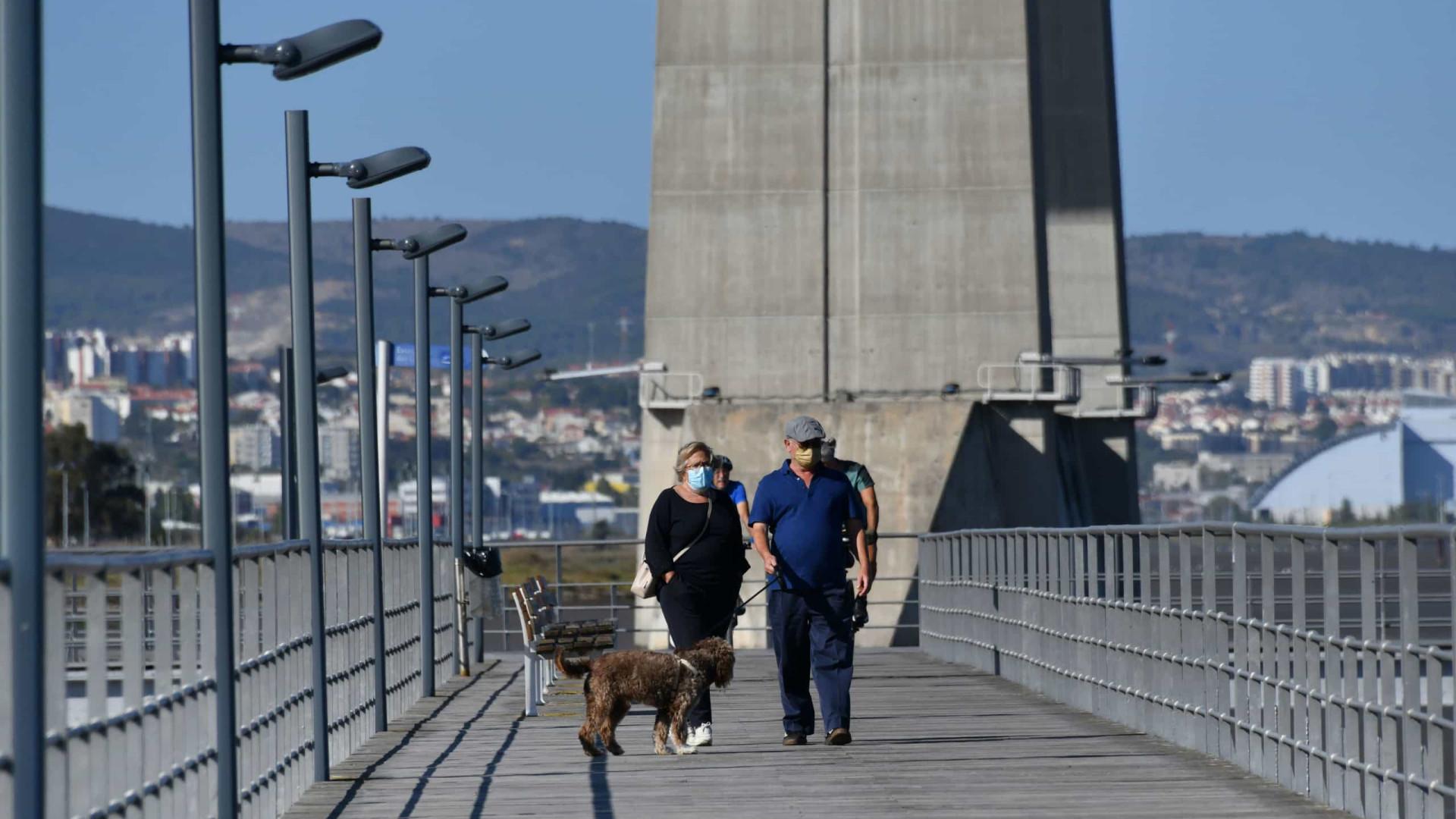 Mais dez mortes e 612 infetados em Portugal