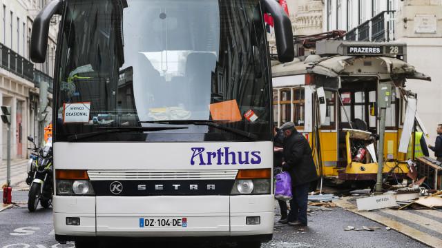 Sobe para seis número de feridos no acidente entre elétrico e autocarro