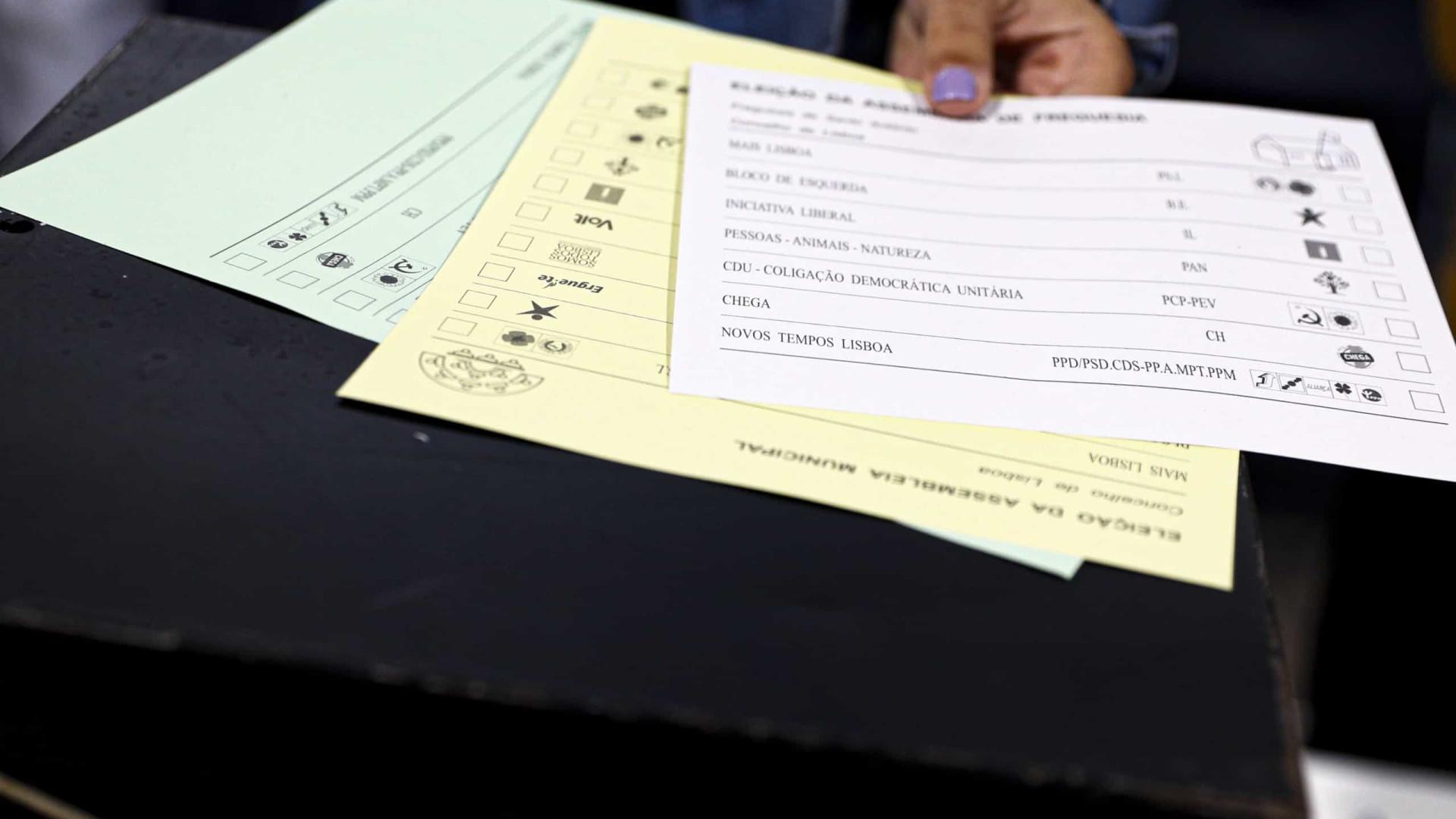 Autárquicas: Votação decorreu sem incidentes de maior, garante a CNE