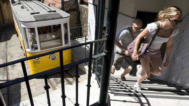 Carteiristas apanhadas após furto milionário no elétrico 15