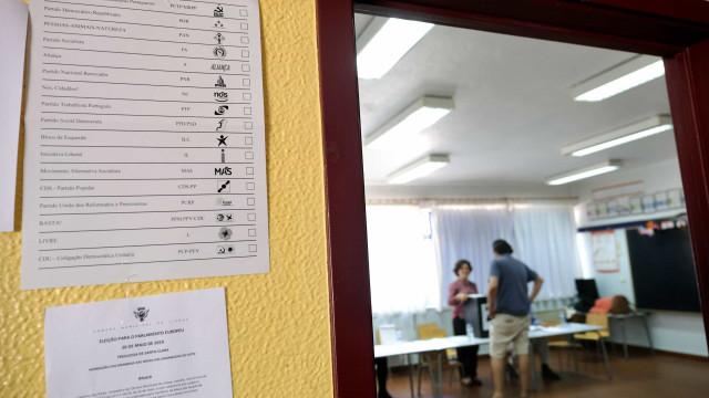 Abstenção de 68,6% é a mais alta de sempre, mas número de votantes subiu