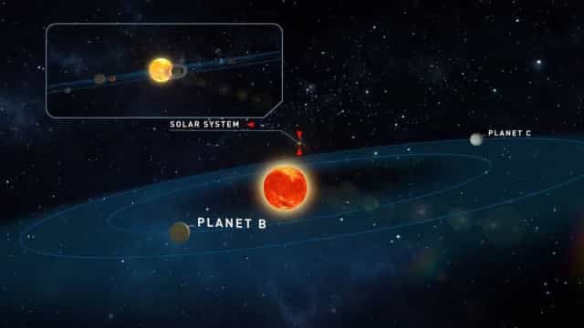 Cientistas descobrem mais dois planetas que podem albergar vida