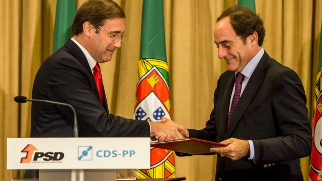 PSD e CDS partiram juntos mas acabam legislatura separados e na oposição