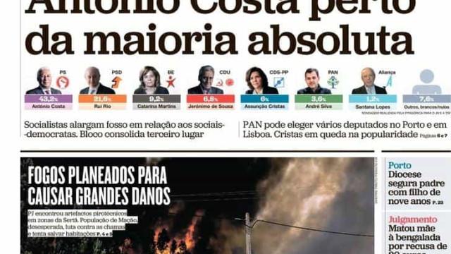Hoje é notícia: Prova de fogo do Governo; Preços dos carros disparam