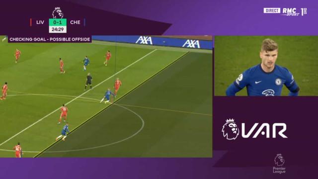 Chelsea marca ao Liverpool. VAR anula devido a... ombro em fora de jogo