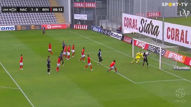 Nacional precisou de 8 minutos apenas para deixar o Benfica em sarilhos