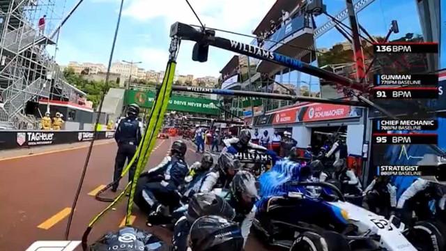 Um pit-stop na F1 são poucos segundos. Mas como é toda a preparação?
