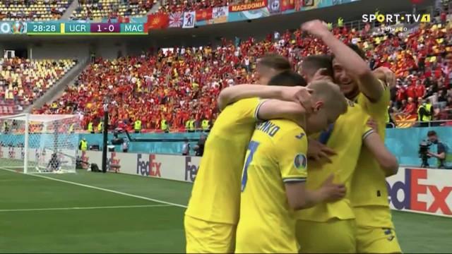 Yarmolenko marcou o golo mais fácil do Euro'2020? Provavelmente sim