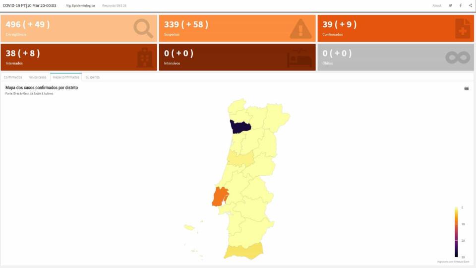 Covid 19 Mapa Interativo Permite Seguir Evolucao Do Surto Em Portugal