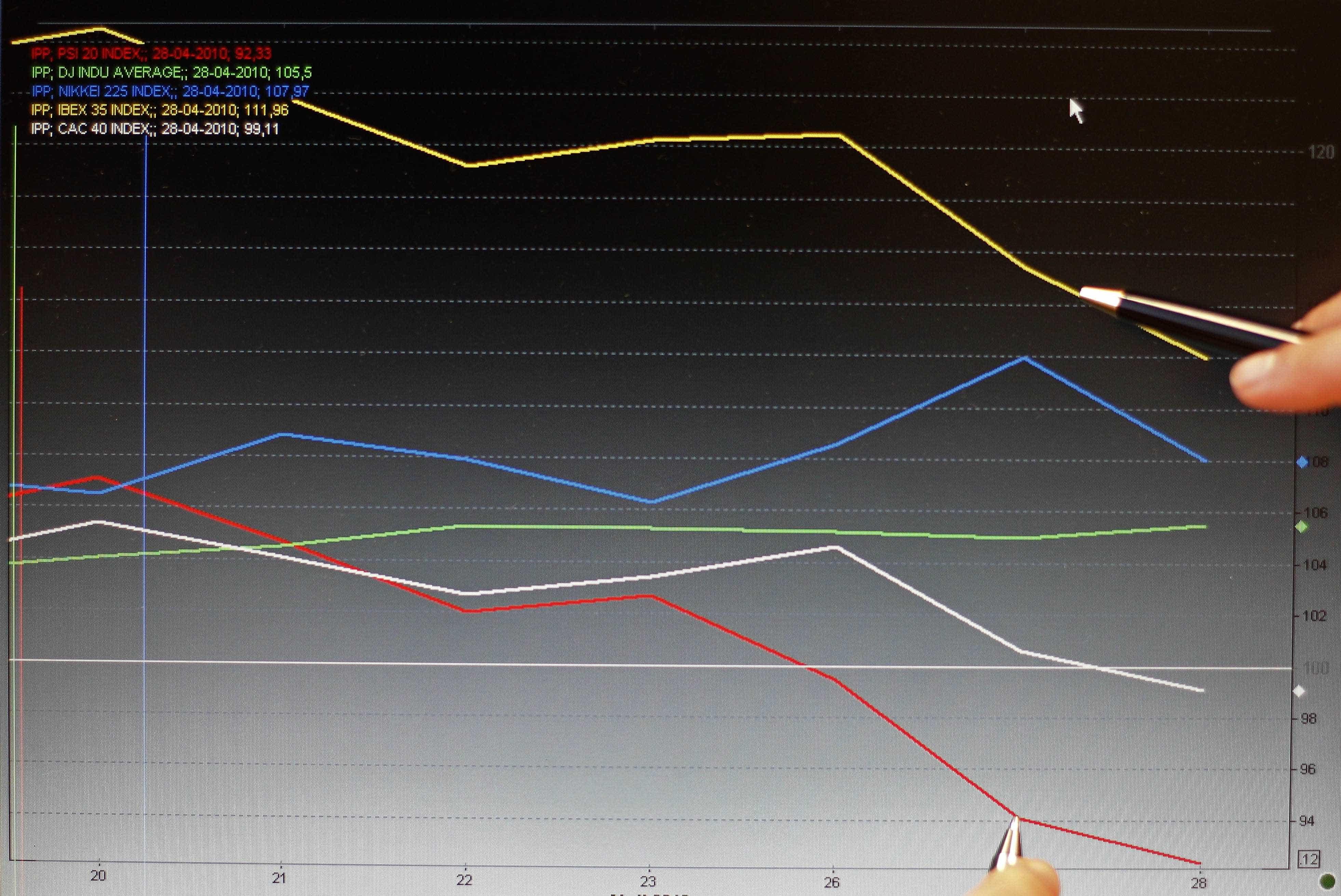 Bolsas europeias em alta animadas com Pequim