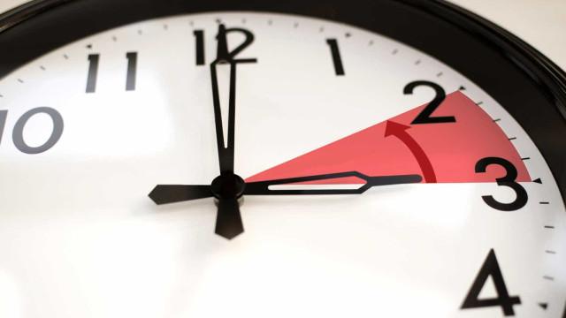 Parlamento Europeu vota a favor do fim da mudança de hora mas só em 2021