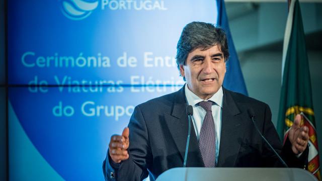 """Cenário de seca? Portugal atravessa período """"tranquilo"""", diz o Governo"""