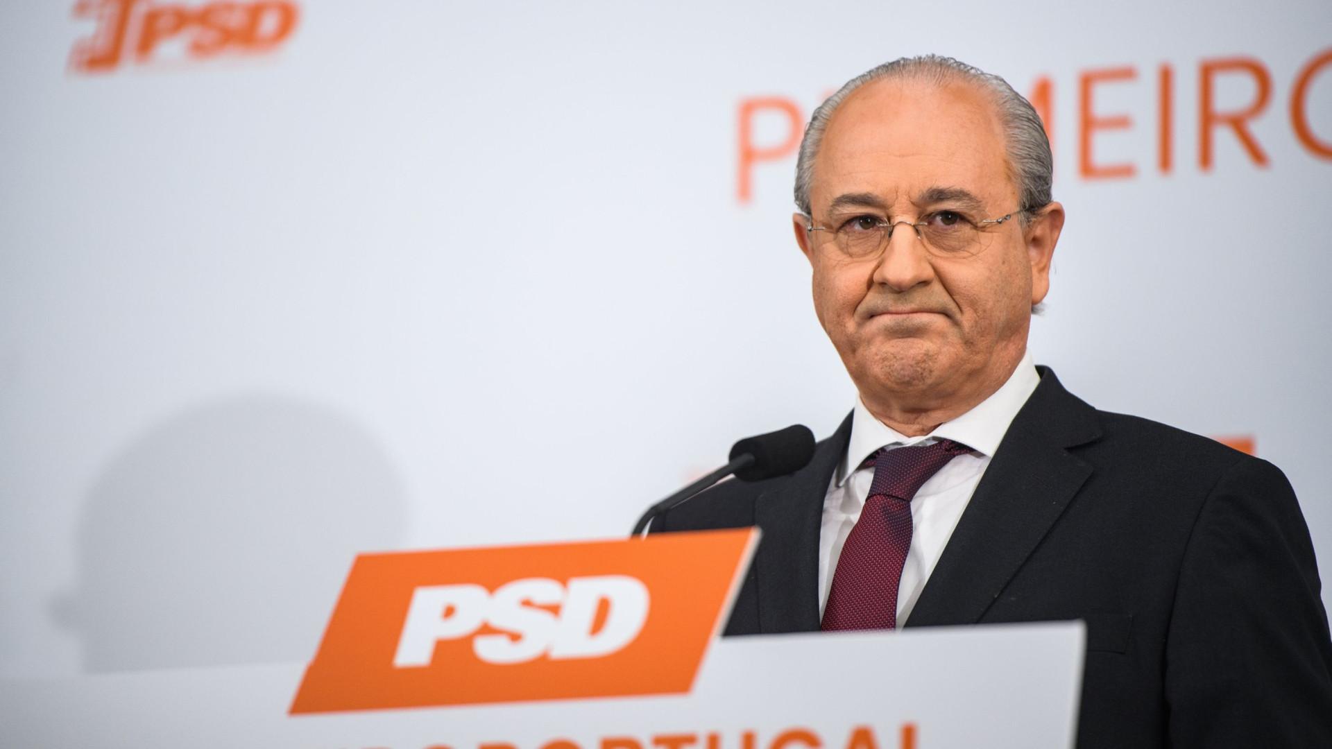 Aprovada proposta do PSD sobre sócios-gerentes e rejeitadas as restantes