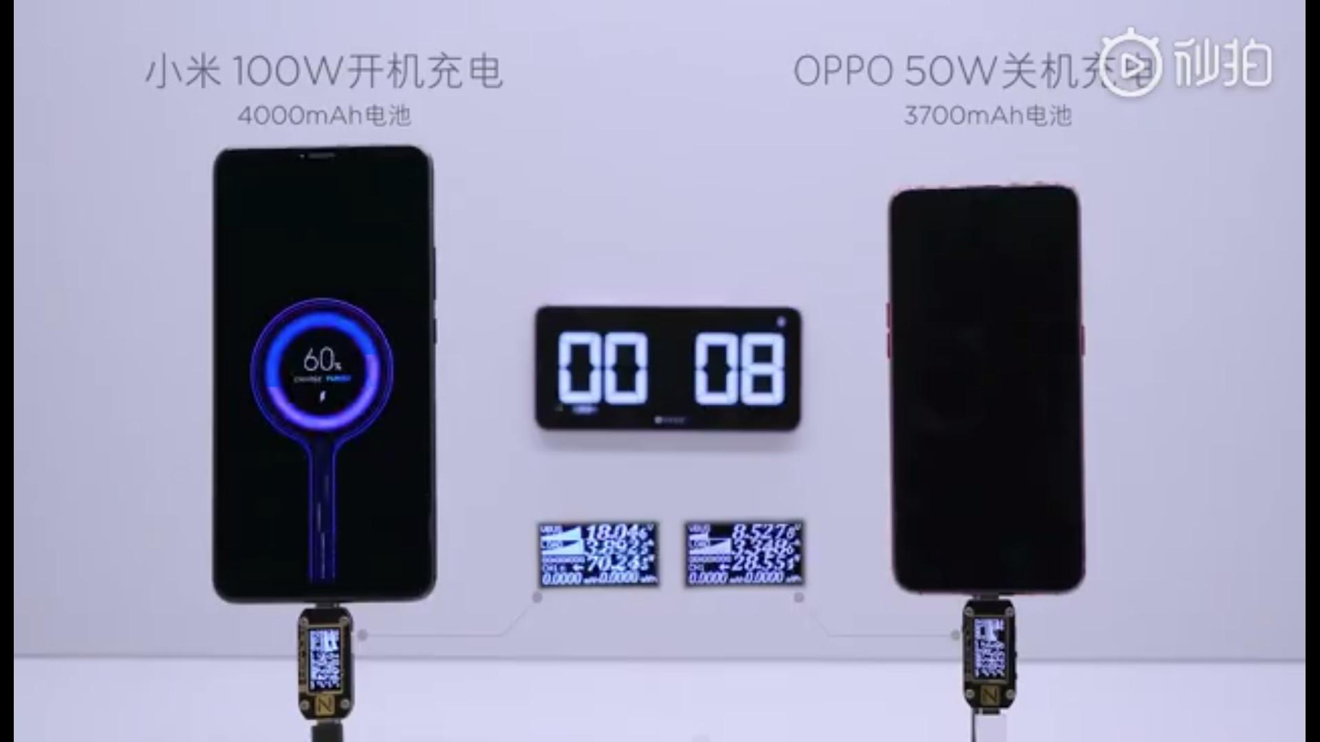 Xiaomi vai revolucionar a forma como carrega o smartphone